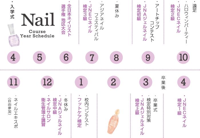 ビューティー専科 ネイルコース カレンダー